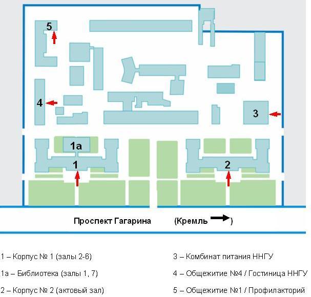Схема университетского городка